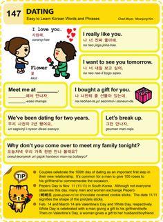 147-Dating