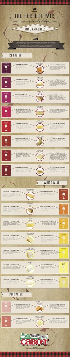 L'infographie wine & cheese