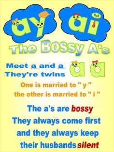 "The Bossy a's ""ai"" and ""ay"" order rule Phase 5 Phonics, Phonics Rules, First Grade Phonics, Phonics Words, Math Words, Jolly Phonics, Teaching Phonics, Teaching Reading, Phonics Dance"
