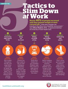 5 Tactics to Slim Down at Work #weightmanagement