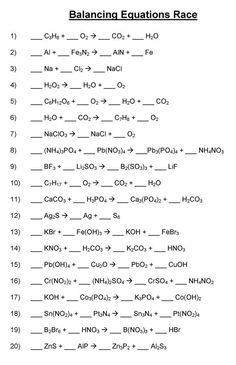 Chemistry Formula Sheet | Chemistry Worksheet Naming Formula ...