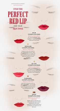 How to find the perfect red lip for your skin tone - AOL