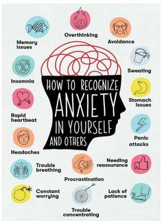 Well I guess I have anxiety now Feel Like, Want You, Pandora, Health, Shopping, Anxiety, Wish, Art, I Want You