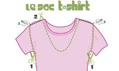 Couture facile: Sac T-shirt