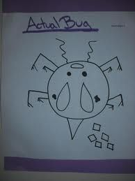 Drawing Bugs - Communication activity posted on rectherapyideas.blogspot.com