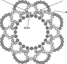 Circular Chevron Bead Stitch Instructions | Making Bead Netting Samples No 1