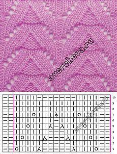ажурный узор спицами схема | каталог вязаных спицами узоров