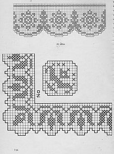 Kirini ručni radovi: The edges of the tablecloth Crochet Lace Edging, Crochet Leaves, Crochet Borders, Crochet Doilies, Cross Stitch Borders, Cross Stitch Designs, Cross Stitch Patterns, Filet Crochet Charts, Crochet Stitches