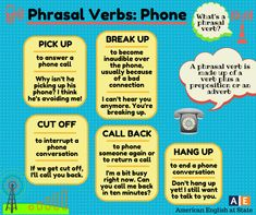English is full of Phrasal Verbs and it's challenging for learners to know how and when to use them. This page covers the most common P...
