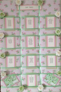 Example 7 - Cath Kidston Rose Sprig Wedding Seating / Table Plan