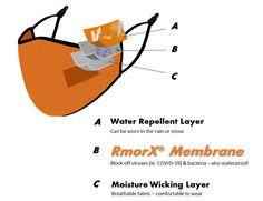 RMX-1 - Concrete | RmorX Online Sites, Flu Season, Public Transport, Concrete, Moisturizer, Moisturiser