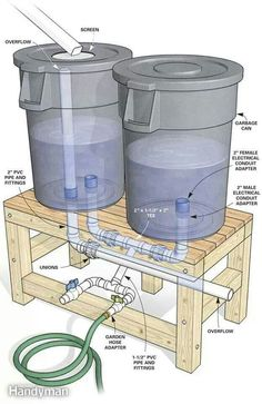 Is there a way to increase garden-hose pressure manually for rain barrels?