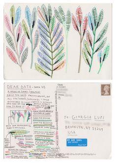 Dear-Data (www.dear-data.com) Week 45- A week of apologies. Postcard by Stefanie