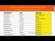 ▶ Conozca por que las dosis de la Medicina Ortomolecular - YouTube
