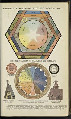 From Edwin D. Babbitt's Principles of Light & Color, 1878.
