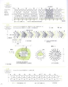 118 - 紫苏 - 紫苏的博客