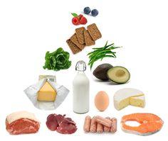 the reverse food pyramid