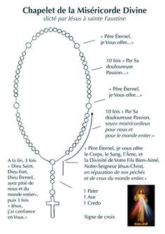 origine du chapelet catholique pdf