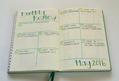 Plan with Me: June Bullet Journal Setup - Sublime Reflection Bullet Journal Reflection, Bullet Journal Vidéo, Journal D'art, Creating A Bullet Journal, Bullet Journal Layout, Bullet Journal Ideas Pages, Bullet Journal Inspiration, Bujo, Monthly Review
