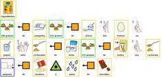 RECETAS DE COCINA - Magdalenas con gotas de chocolate. Spanish, Diagram, Chocolate, Cards, Blog, Cooking Recipes, Fairy Cakes, Schokolade, Maps