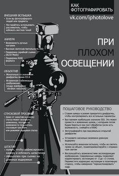 Шпаргалки для фотографов