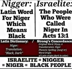 Black Hebrew Israelite Exposed ((TRUTH)) about Black Hebrew Israelites Today Strong's Concordance, Dark Words, Black Hebrew Israelites, Latin Words, Black Pride, African American History, History Facts, Queen, Black People