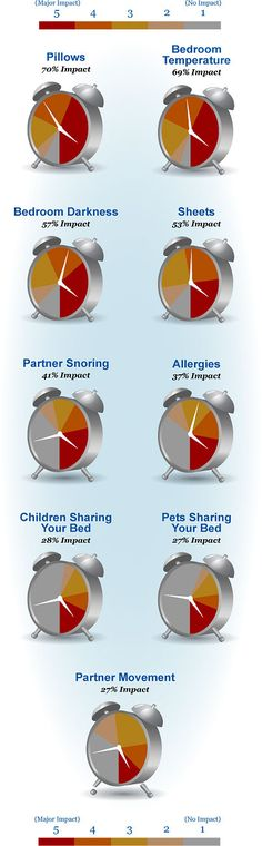 9 Things That Affect Your Sleep (Infographic)