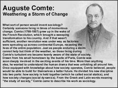Auguste Comte-Founder of Sociology