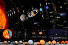 Sticker notre système solaire