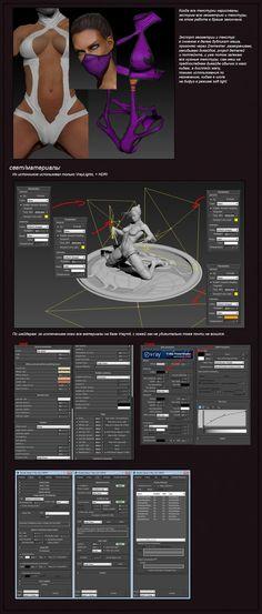 Denis Ulianov: Making Of Milenna from Mortal Kombat Zbrush Tutorial, 3d Tutorial, Polygon Modeling, 3d Modeling, Cgi, 3ds Max Tutorials, 3d Max Vray, 3d Art Drawing, Airbrush Designs