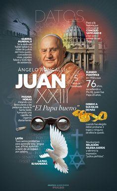 """Infografía del JUAN-XXIII """"El Papa Bueno"""""""