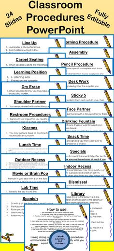 Easily introduce Classroom Procedures with this Ready-to-use Powerpoint with 24 procedures! Best of all…. it is fully modifiable to make it your own to fit YOUR specific classroom needs!!