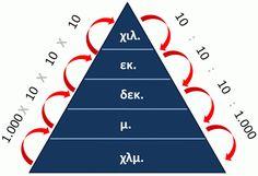 pyramida+monadon+mikous.gif (400×274)