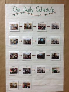 Transforming our Learning Environment into a Space of Possibilities: Collaborative Art Piece Reggio Emilia Classroom, Reggio Inspired Classrooms, Reggio Classroom, Classroom Organisation, New Classroom, Classroom Setting, Classroom Displays, Kindergarten Classroom, Classroom Decor
