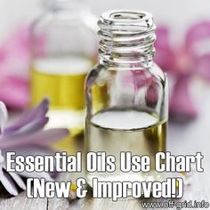 Essential Oils Use Chart (New & Improved) - Off-Grid