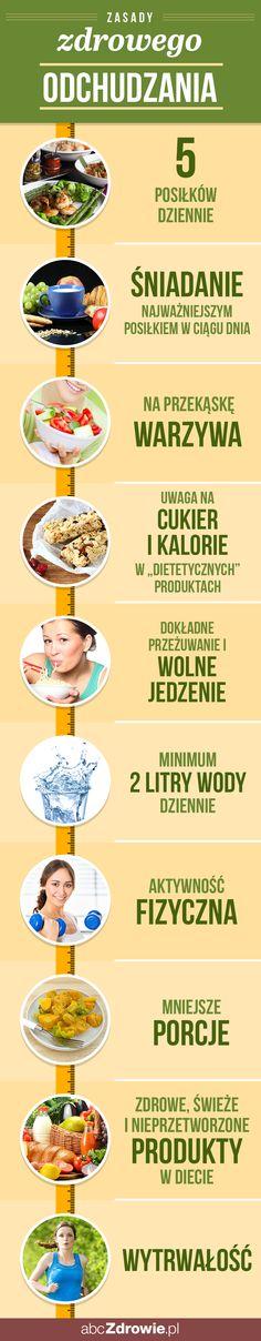 Najważniejsze zasady zdrowego odchudzania. Wcielajmy w życie! :)