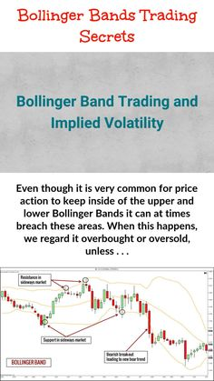Bollinger Band Trading - Your Number One Support Tool for Options. Implied Volatility, Stock Trading Strategies, Bollinger Bands, Stock Charts, Moving Average, Forex Trading, Stock Market, Envelope, Action