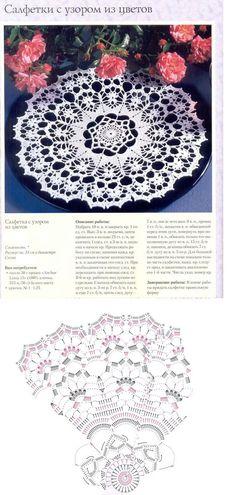 Patterns of crochet doilies.