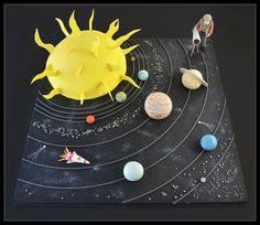Resultado de imagen de model of solar system for school project Science Projects For Kids, Science Experiments Kids, Science Art, Science For Kids, School Projects, Projects To Try, Solar System Activities, Solar System Projects, Space Solar System