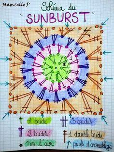 Le Crocette di ManuSunburst granny square ! Tutorial !by Le Crocette di Manu