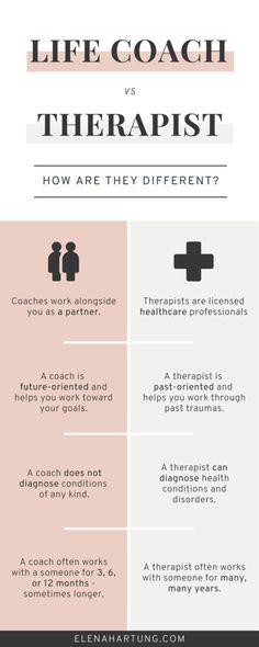 Life Coach vs. Therapist vs. Mentor vs. Consultant — Elena Hartung