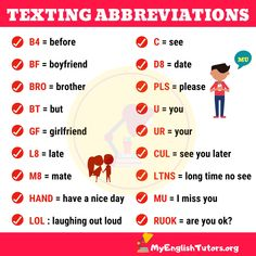 This lesson provides a list of commonly used texting abbreviations and internet acronyms in English you might not know. Study English Grammar, English Spelling, English Verbs, English Writing Skills, English Fun, English Vocabulary Words, English Phrases, Sms Language, Language Study