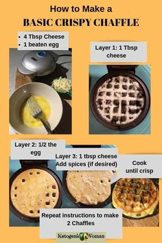 How to Make a Basic Keto Chaffle (Egg Fast and Carnivore too!) – Ketogenic Woman Instructions to make the Basic Keto Chaffle. Chaffles make a perfect bread or bun substitute when doing low carb Low Carb Recipes, Real Food Recipes, Yummy Food, Healthy Recipes, Lunch Recipes, Eggfast Recipes, Protein Recipes, Dinner Recipes, Keto Waffle