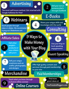 online business make money earn from your blog