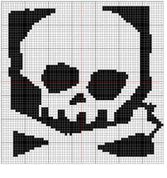 skull & cross bones chart