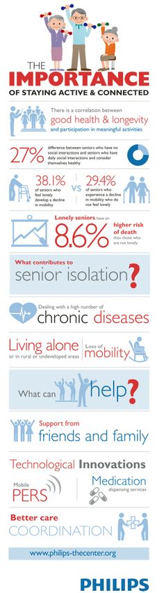 The importance of staying active and connected | #philips #healthcare #infographic