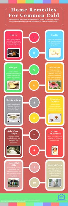 Pin by Shauntrece Deters on Optimal Health Pinterest - sample asthma action plan
