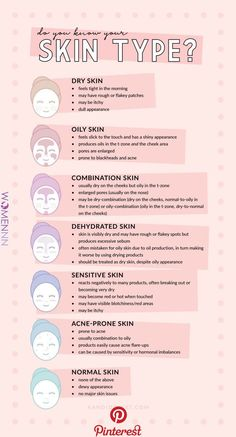 Figuring Out Your Skin Type: Get Perfect Skin FAST The key to perfect skin is knowing your skin type. Figuring it out can be difficult - so I've created this handy little guide to help you!