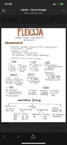 Studyblr, Study Notes, Bujo, Writing, School, Being A Writer
