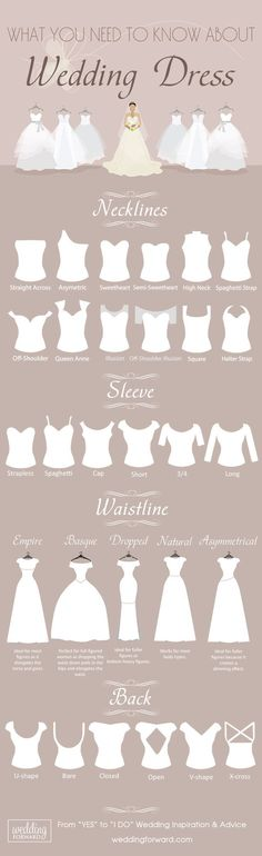 How To Prepare Yourself For Wedding Dress Shopping ❤️ What you need to know about wedding dress? Here are some tips for things to consider, helping take the confusion and frustration. See more: http://www.weddingforward.com/prepare-wedding-dress-shopping/ #wedding #dresses #guide
